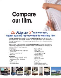 Co-Polymer-X a thinner, light-weighted film alternative